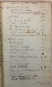 Valuation of Darcy Lever, 1776 - Poor Account Book